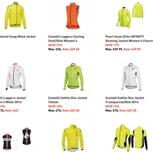 Which Winter Jacket? The Tri Store Compares Winter 2015 Cycling Jackets