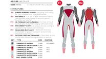 Buy  Zone3 Aspire Wetsuit 2015, Online at thetristore.com #1